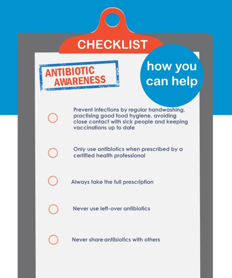 Antibiotic Awareness