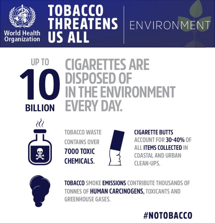 World No Tobacco Day WHO